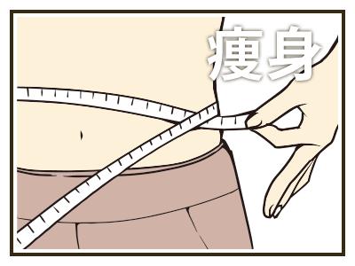 診療項目:痩身