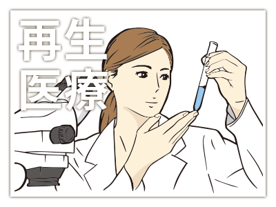 診療項目:再生医療